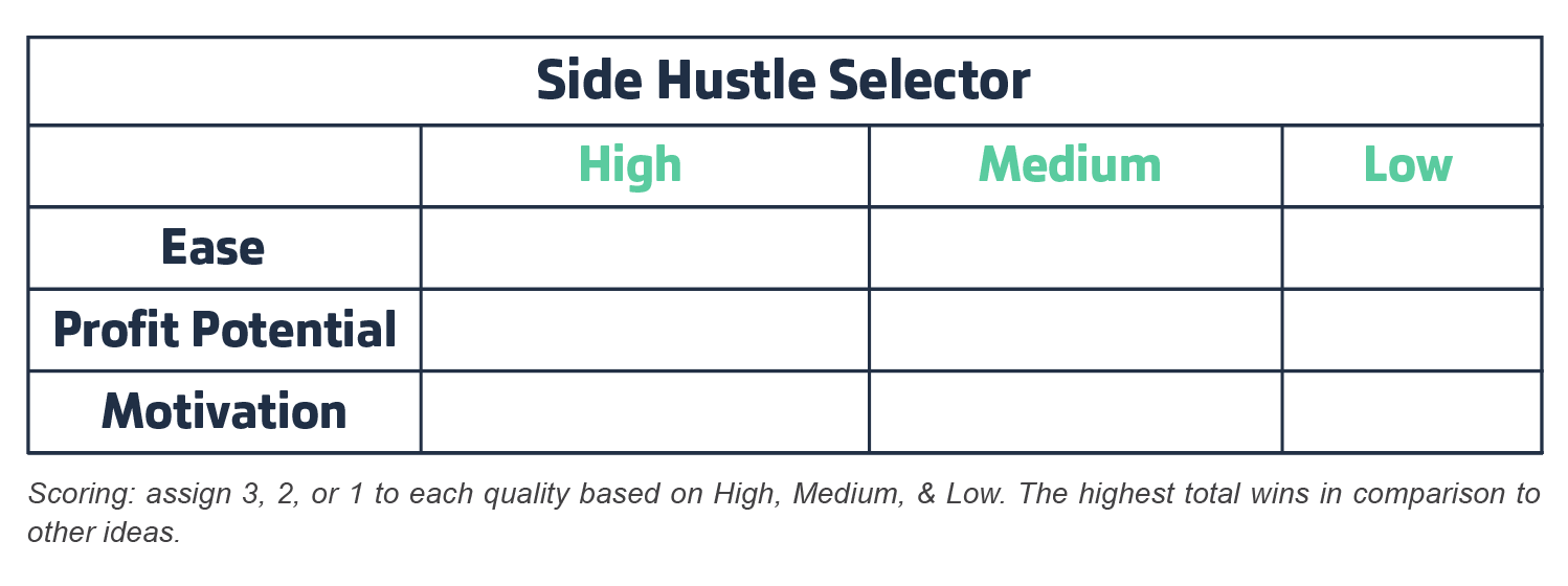 side-hustle-selector